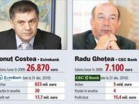 Cel mai mare salariu al unui angajat la stat: 27.000 euro pe luna, presedintele Eximbank