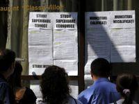 Scolile profesionale, la putere. Peste 90% din oferta de joburi vacante se adreseaza meseriasilor
