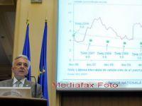 BNR a revizuit in scadere prognoza de inflatie