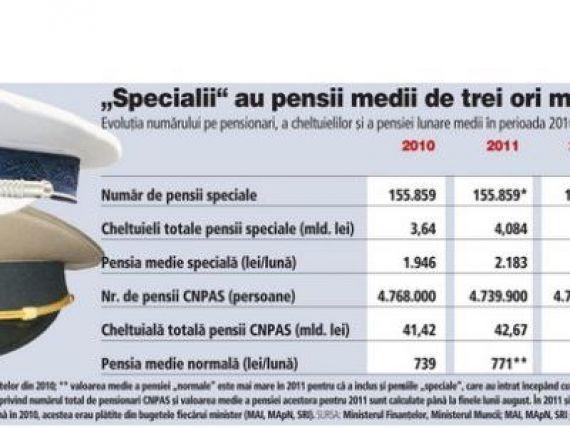 Legea bugetului. Proiect de buget 2012: pensiile speciale sunt cu 17% mai mari decat inainte de reforma