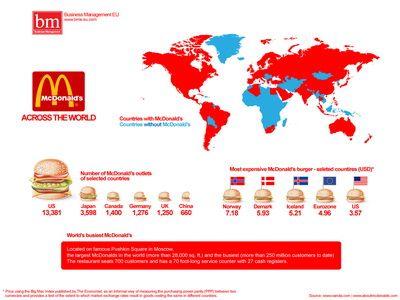 10 lucruri despre McDonald s care te vor lasa mut de uimire