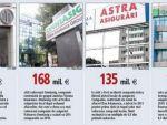 Cei mai mari 4 jucatori din piata asigurarilor abia mai reusesc sa stranga 630 milioane de euro. Topul celor mai valoroase companii