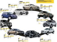 Cursa pentru clientela premium: piata automobilelor de lux din Romania este mai nisata ca niciodata