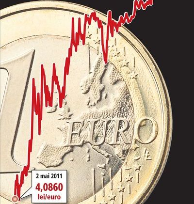 ZF: In 13 ani, leul a pierdut 237% din valoare, fiind cea mai bdquo;talharita  dintre monedele foste comuniste