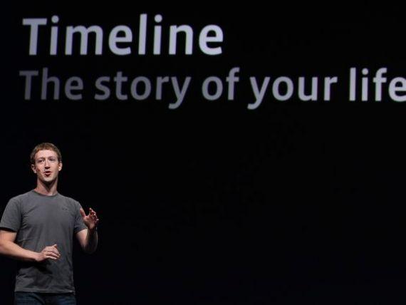 Reuters: Facebook incepe procesul listarii la bursa. Din 18 mai, actiunile companiei vor putea fi tranzactionate pe Nasdaq