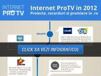INFOGRAFIC - Internet ProTV in 2012. Proiecte, recorduri si premiere in .ro