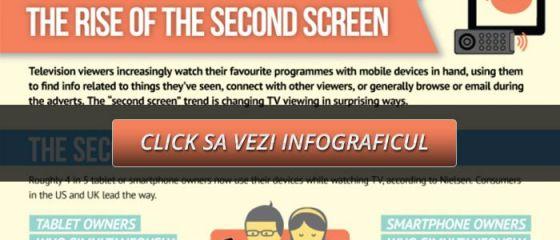 Grafic: Social TV si aplicatiile de tip second screen. Cum se schimba comportamentul utilizatorilor in era multitasking-ului media