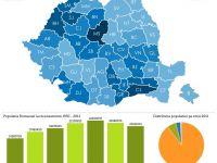 Evolutia comunitatilor etnice in Romania. Judetul unde sunt cei mai putini romani, 12,6% din populatia totala. Cine se afla la polul opus