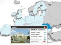 Campionatul european al capitalelor. Calitatea vietii la control. Bucurestiul e mai tare ca Berlinul, iar Roma a retrogradat. Surpriza de pe 3