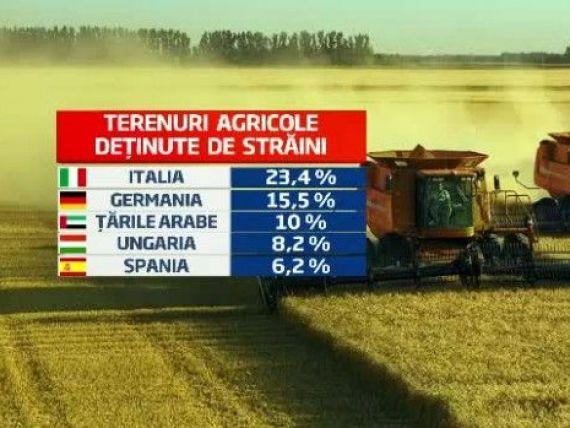 Cum a devenit Romania o ferma cu proprietar din UE. Harta terenurilor detinute de straini