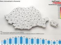 Rata criminalitatii in Romania. Judetul unde se inregistreaza cele mai multe infractiuni
