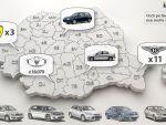 Parcul auto din Romania. Regiunea unde Dacia a pierdut locul I si judetul in care Daewoo inca este pe podium