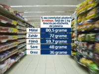 Experiment StirileProTV: Producatorii din industria alimentara au reinventat matematica: 1 kg nu mai este egal cu 1.000 de grame. Cum suntem inselati zilnic la cantar
