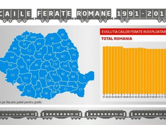 Prabusirea unui colos. Cum s-a risipit CFR,  a doua armata a tarii , unde in rsquo;89 lucra 1% din populatia Romaniei