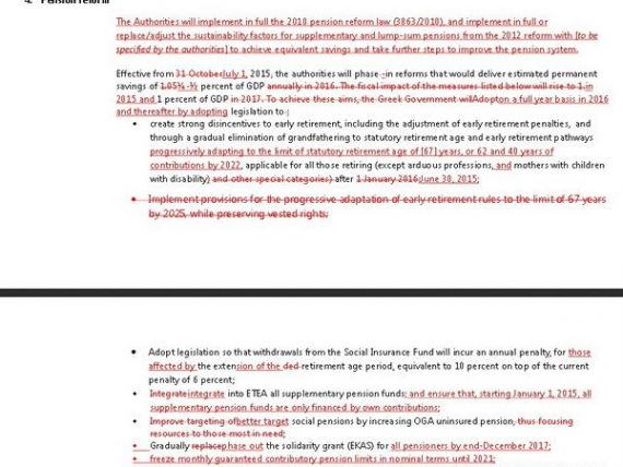 Nu am mai vazut atat de mult rosu, de la ultima lucrare din liceu . Cum a corectat FMI propunerile de reforma trimise de Grecia