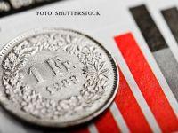 Oferta pentru clientii cu credite in franci elvetiene ai unei banci din Romania