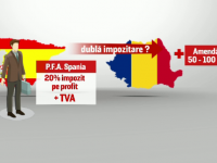 Guvernul a inventat o amendă nouă pentru românii care muncesc în străinătate. Măsura luată de Executiv, fără să anunțe