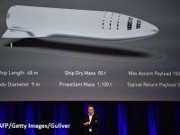 Cu racheta de la Londra la New York, în 29 de minute. Elon Musk prezintă un nou proiect ambițios, după colonizarea planetei Marte și trenurile de mare viteză Hyperloop