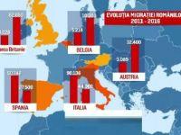 Raport îngrijorător al ONU: După Siria, aflată în război, România este a doua țară din lume din care au emigrat cei mai mulți locuitori