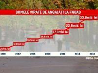 România, te iubesc: Sistemul public de sănătate e în colaps, deşi primeşte 9 miliarde de euro pe an