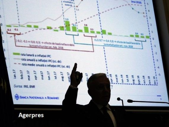 Veste bună de la BNR. Isărescu:  Inflaţia îşi va continua evoluţia descendentă, iar tendinţa va continua şi anul viitor. Dobânzile sunt unde trebuie