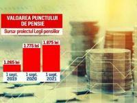 Guvernul a aprobat proiectul noii Legi a pensiilor. Cum se va calcula punctul de pensie și cine sunt românii ale căror pensii se vor dubla în 3 ani