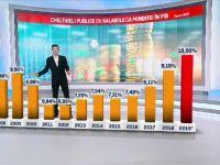 """Avertisment îngrijorător de la BNR în privința economiei României. Ar putea urma o """"corecție dureroasă"""""""