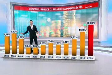 Avertisment îngrijorător de la BNR în privința economiei României. Ar putea urma o  corecție dureroasă