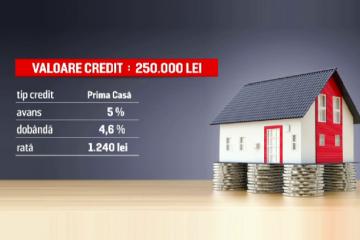 Prima Casă vs. credit ipotecar. Câți bani alocă statul pentru programul guvernamental și care sunt băncile participante