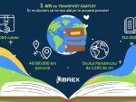 (P) Eliminarea taxei de transport de la LIBREX: o mișcare win-win pentru clienți și companie