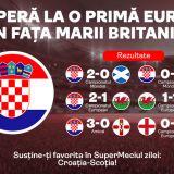 (P) Croatii vor o prima victorie la SuperEuro! Scotia le poate calca pe urme vecinilor englezi!